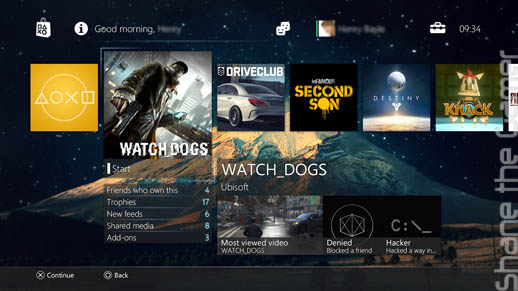 PS4 GUI