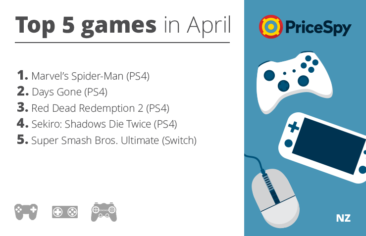 Enter to Win the Most Popular Games in April 2019! – STG