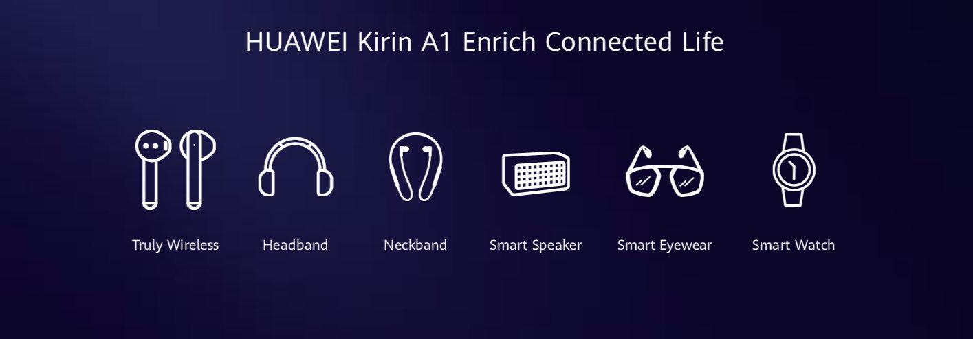 Huawei Kirin A1