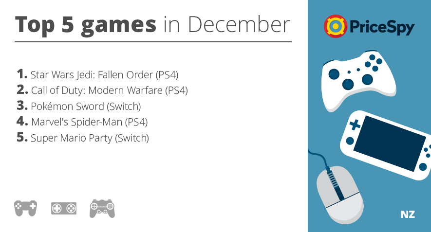 Pricespy Games of the Month - January 2020