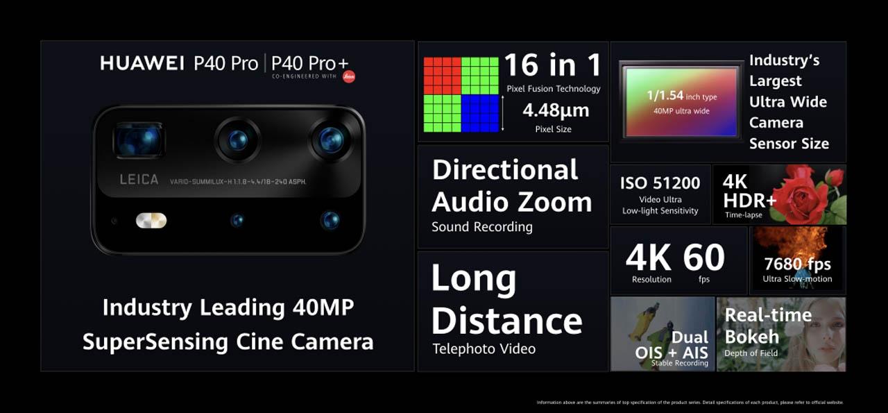 Huawei P40 Pro Specs