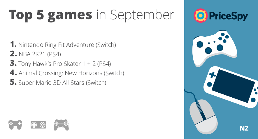 Pricespy NZ Games of the Month - September 2020