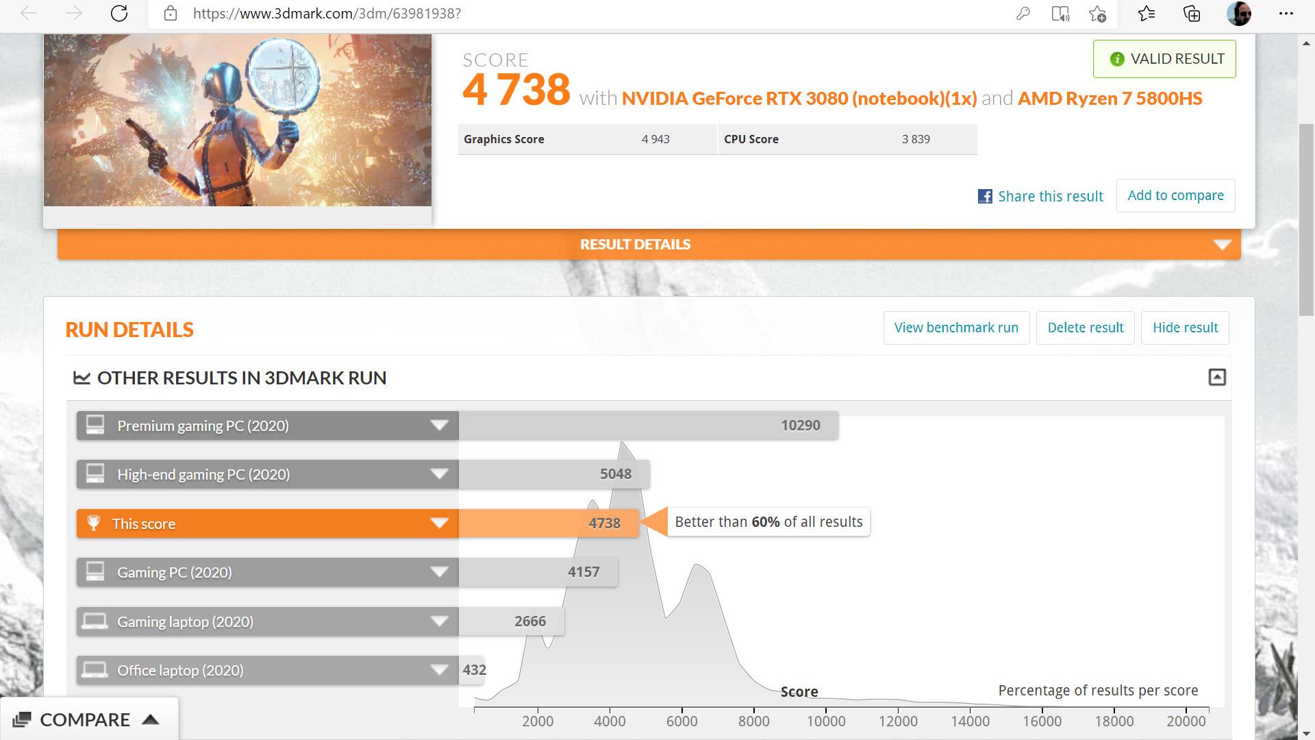 Asus ROG Flow X13 GV301QH-K6034T